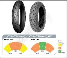 Michelin Pilot Road 4 GT 180/55 ZR17 M/C (73W) TL zadní